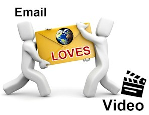 Email Video Marketing
