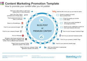 blog-post-promotion-template