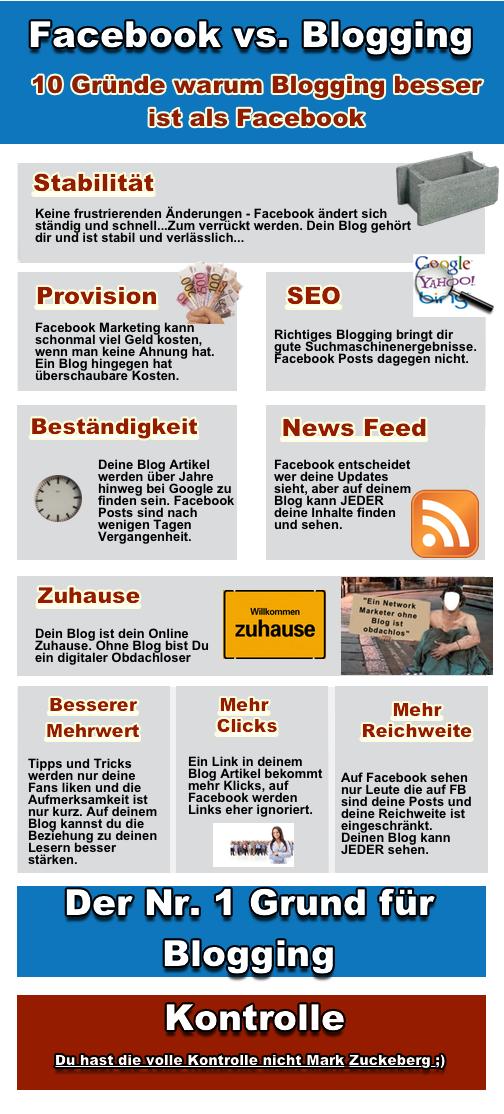 facebook-vs-blogging