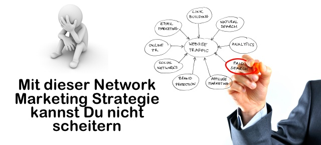 Network Marketing Strategie