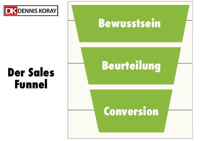 sales-funnel-