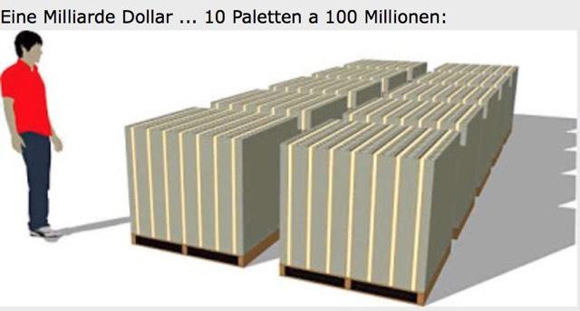 1 Milliarde
