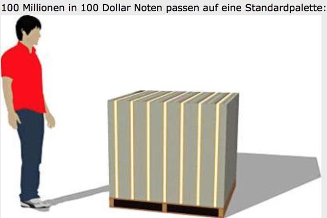 IMFX 100 Millionen